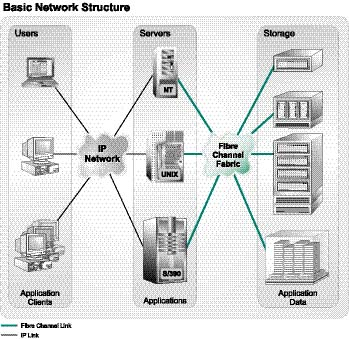 fig1-basic_network_structure