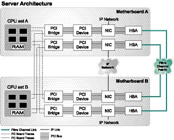 fig10-architecture