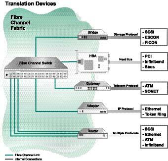 fig7-transition